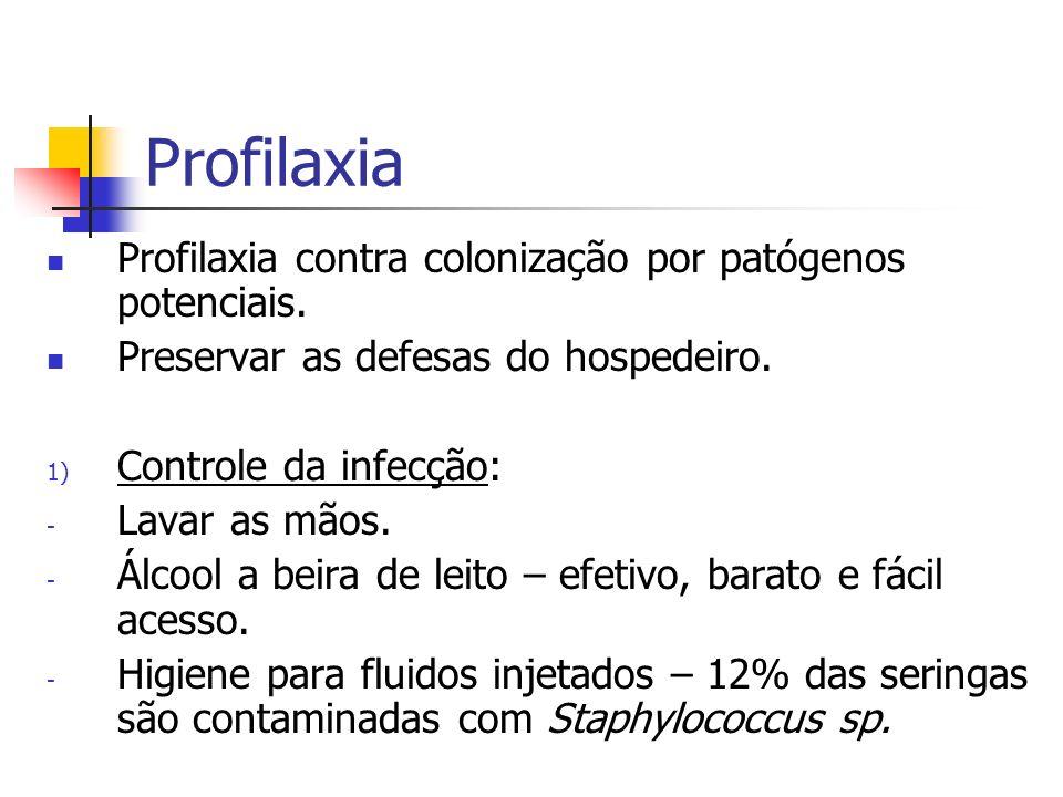 Profilaxia Profilaxia contra colonização por patógenos potenciais.
