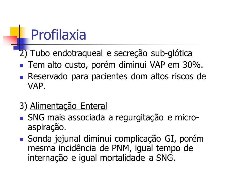 Profilaxia 2) Tubo endotraqueal e secreção sub-glótica