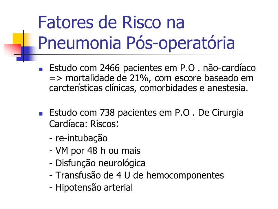 Fatores de Risco na Pneumonia Pós-operatória