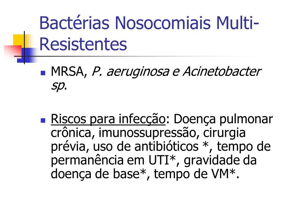 Bactérias Nosocomiais Multi-Resistentes