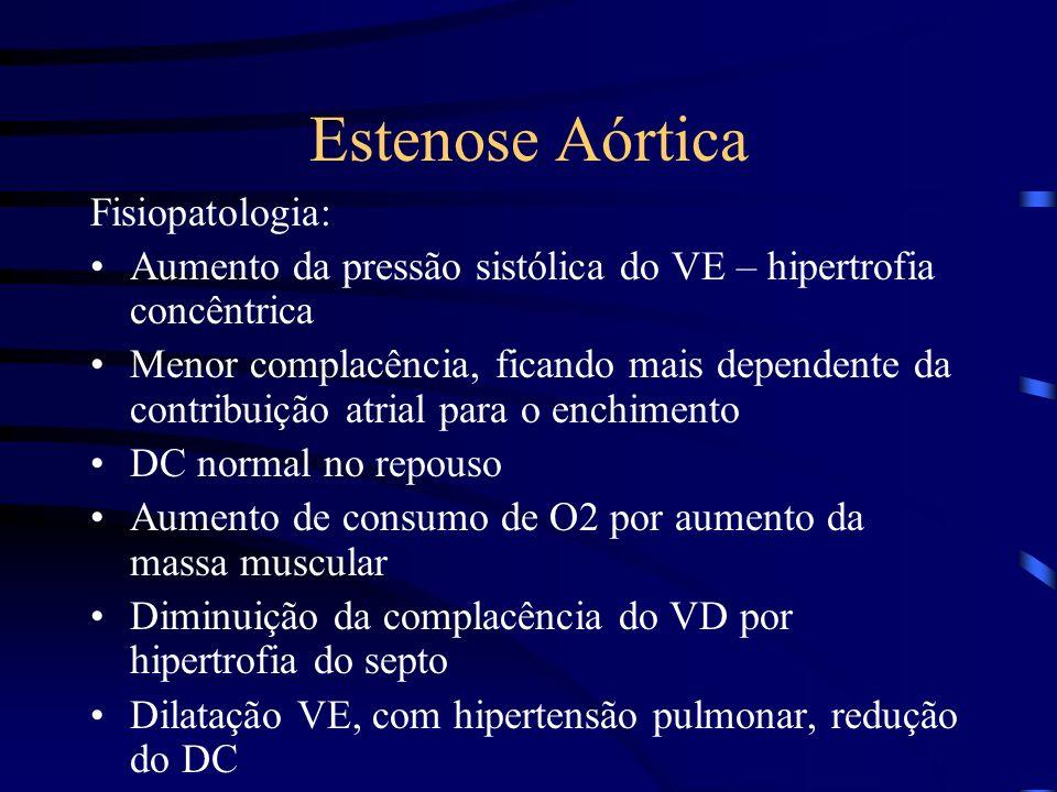 Estenose Aórtica Fisiopatologia:
