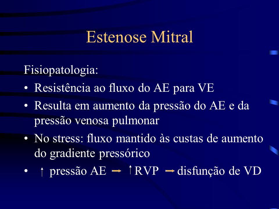 Estenose Mitral Fisiopatologia: Resistência ao fluxo do AE para VE