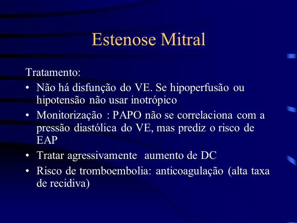 Estenose Mitral Tratamento: