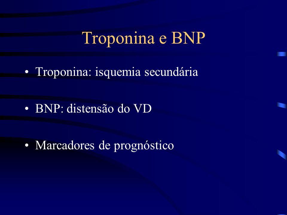 Troponina e BNP Troponina: isquemia secundária BNP: distensão do VD
