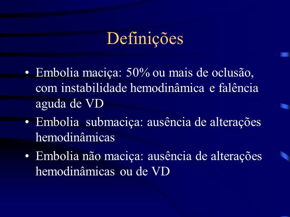 Definições Embolia maciça: 50% ou mais de oclusão, com instabilidade hemodinâmica e falência aguda de VD.