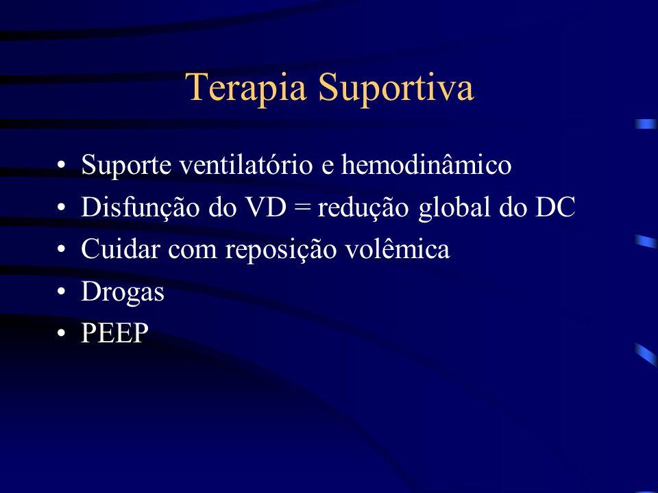 Terapia Suportiva Suporte ventilatório e hemodinâmico