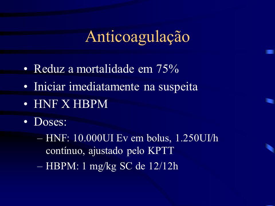 Anticoagulação Reduz a mortalidade em 75%
