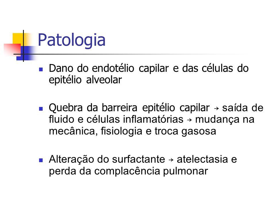 Patologia Dano do endotélio capilar e das células do epitélio alveolar
