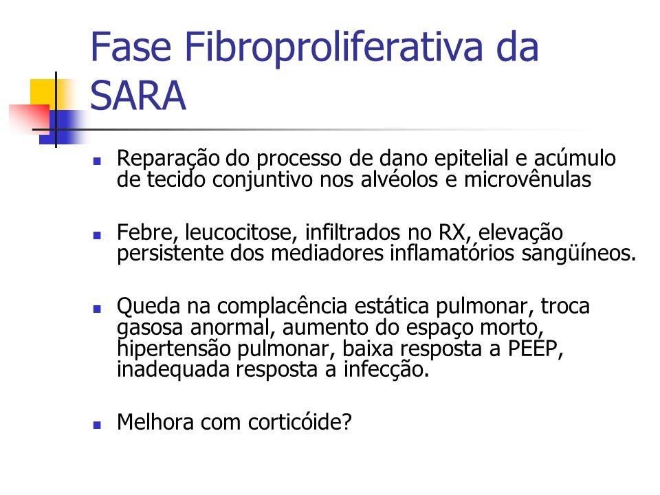 Fase Fibroproliferativa da SARA