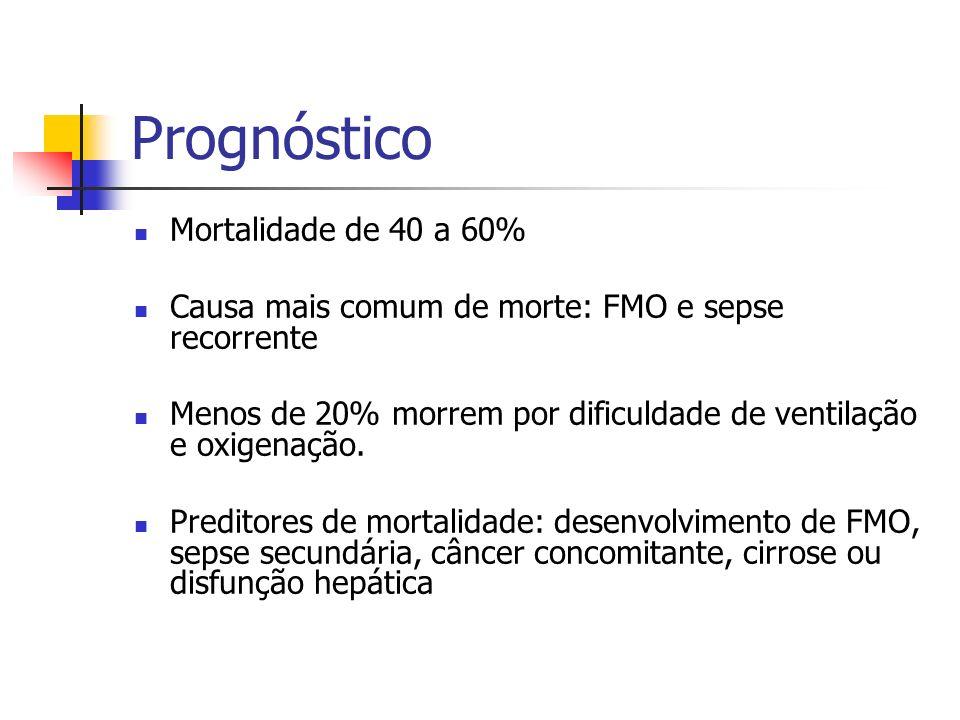 Prognóstico Mortalidade de 40 a 60%