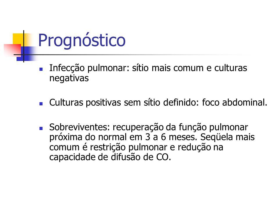 Prognóstico Infecção pulmonar: sítio mais comum e culturas negativas