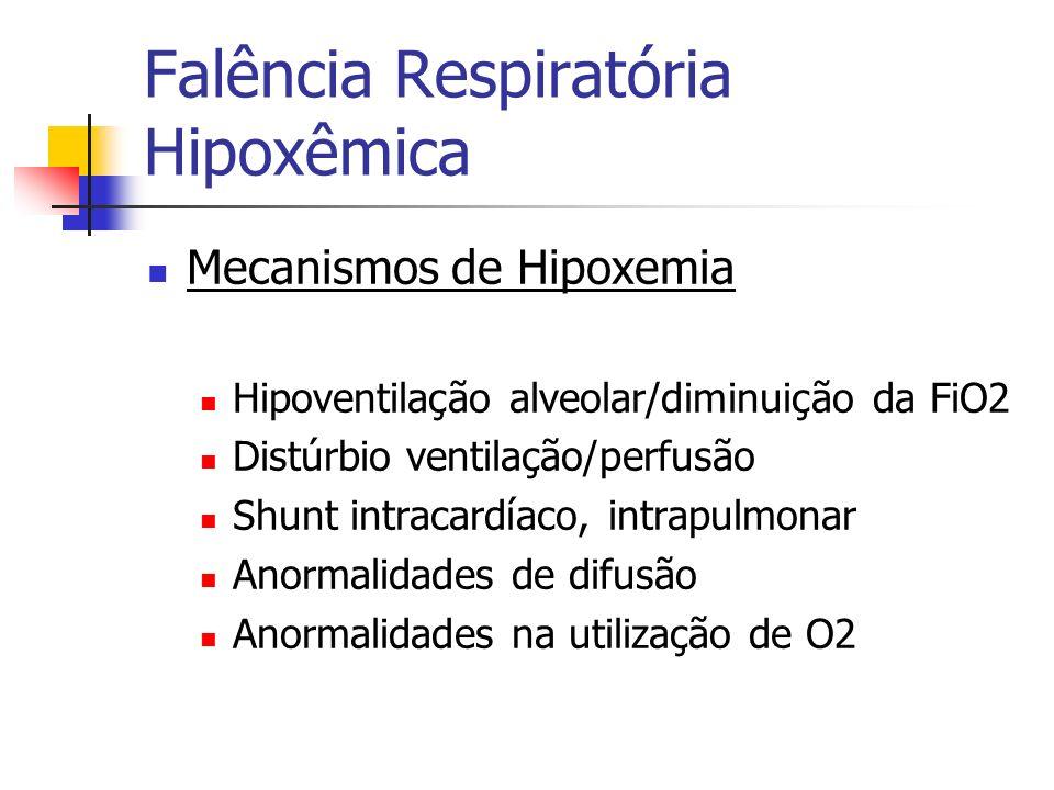 Falência Respiratória Hipoxêmica