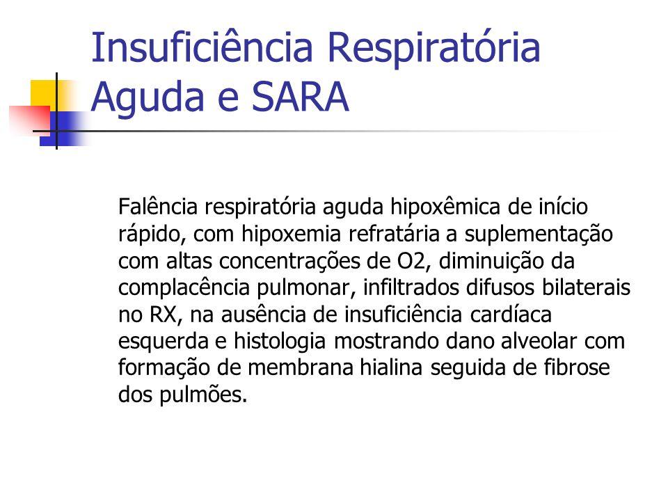 Insuficiência Respiratória Aguda e SARA