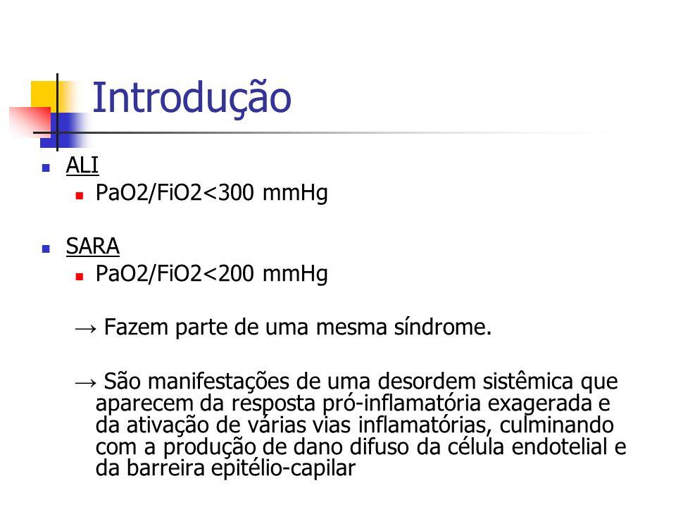 Introdução ALI PaO2/FiO2<300 mmHg SARA PaO2/FiO2<200 mmHg