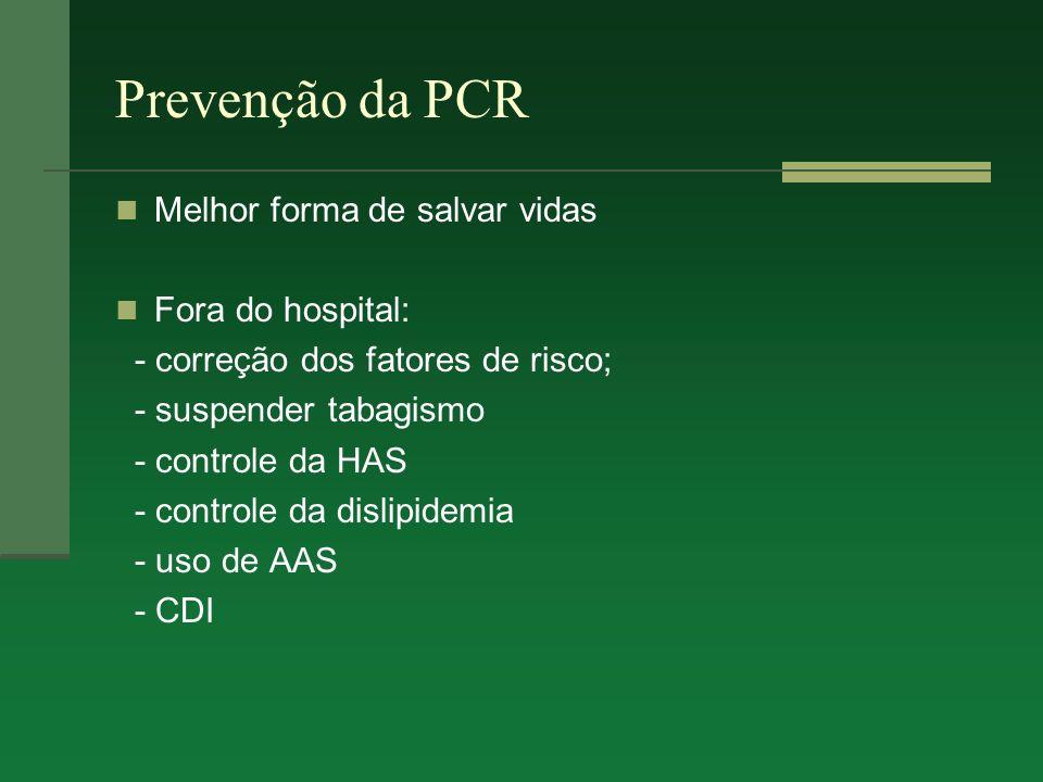 Prevenção da PCR Melhor forma de salvar vidas Fora do hospital: