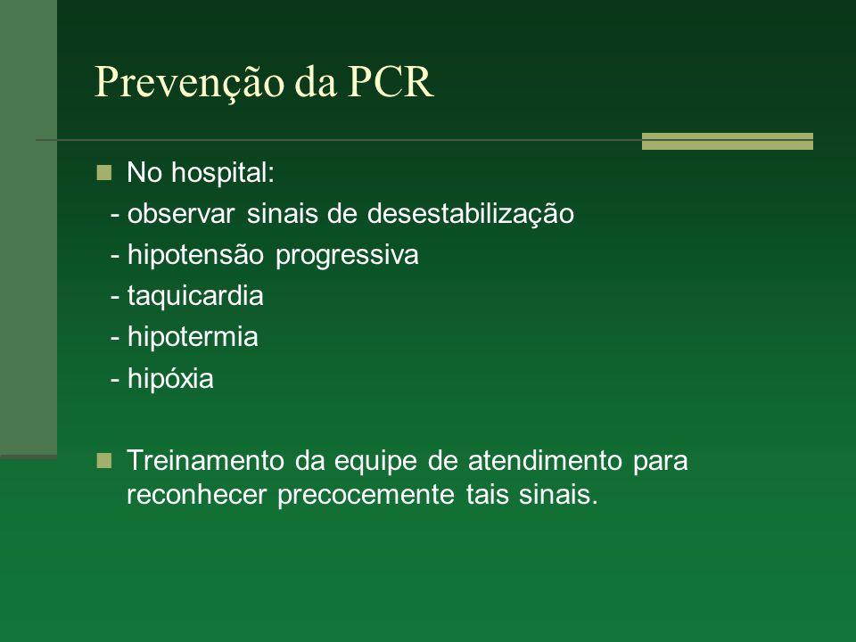 Prevenção da PCR No hospital: - observar sinais de desestabilização