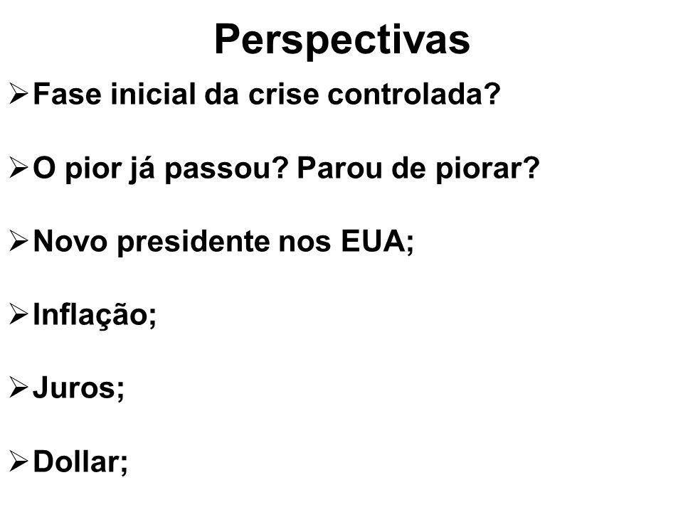 Perspectivas Fase inicial da crise controlada