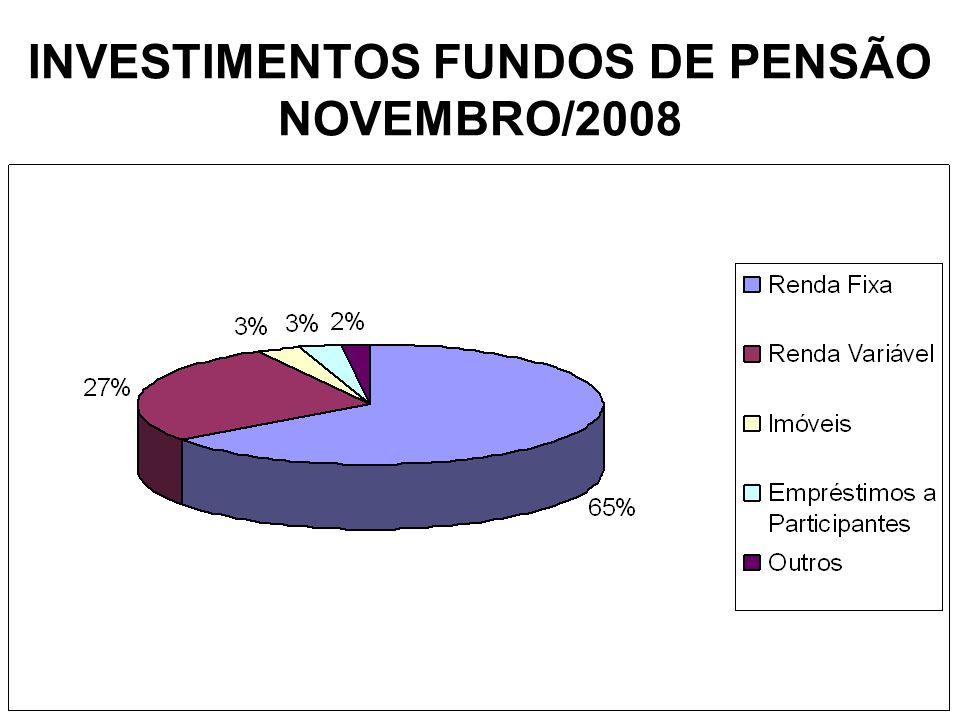 INVESTIMENTOS FUNDOS DE PENSÃO NOVEMBRO/2008
