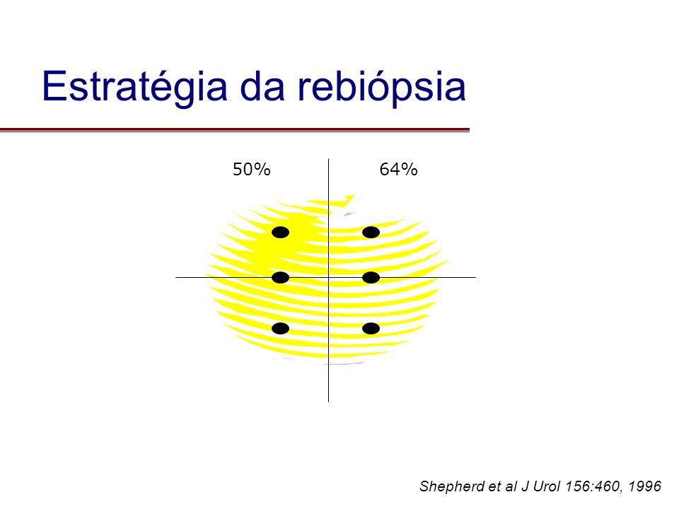 Estratégia da rebiópsia