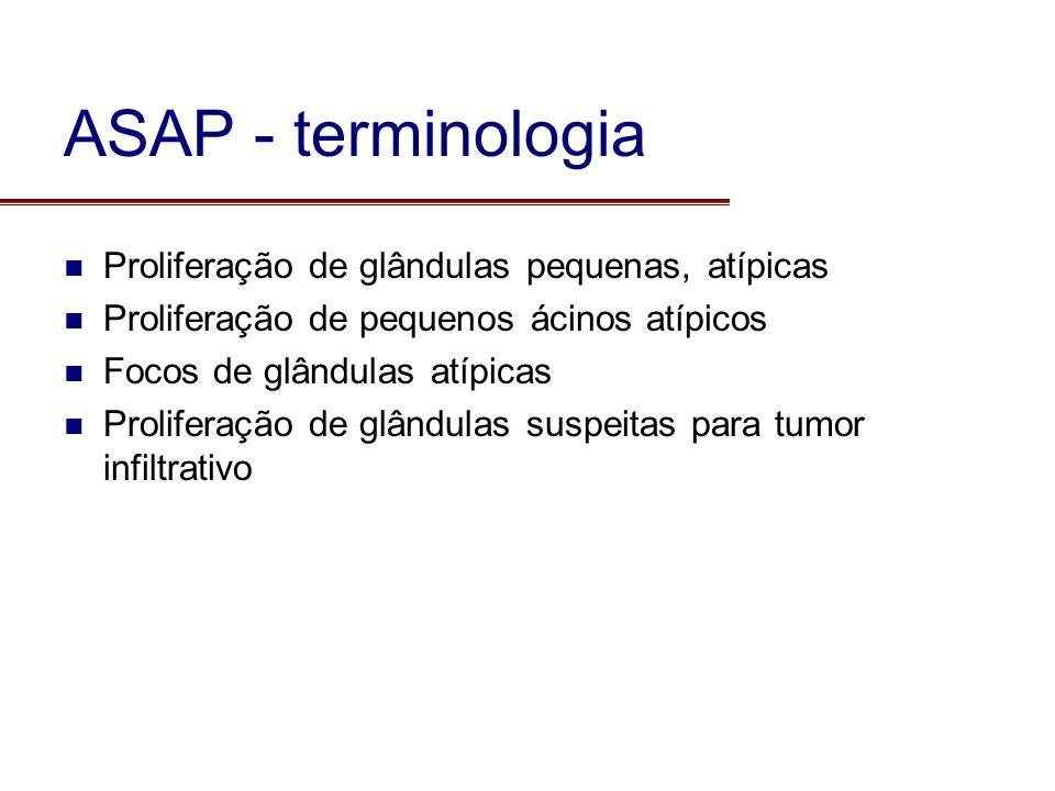 ASAP - terminologia Proliferação de glândulas pequenas, atípicas