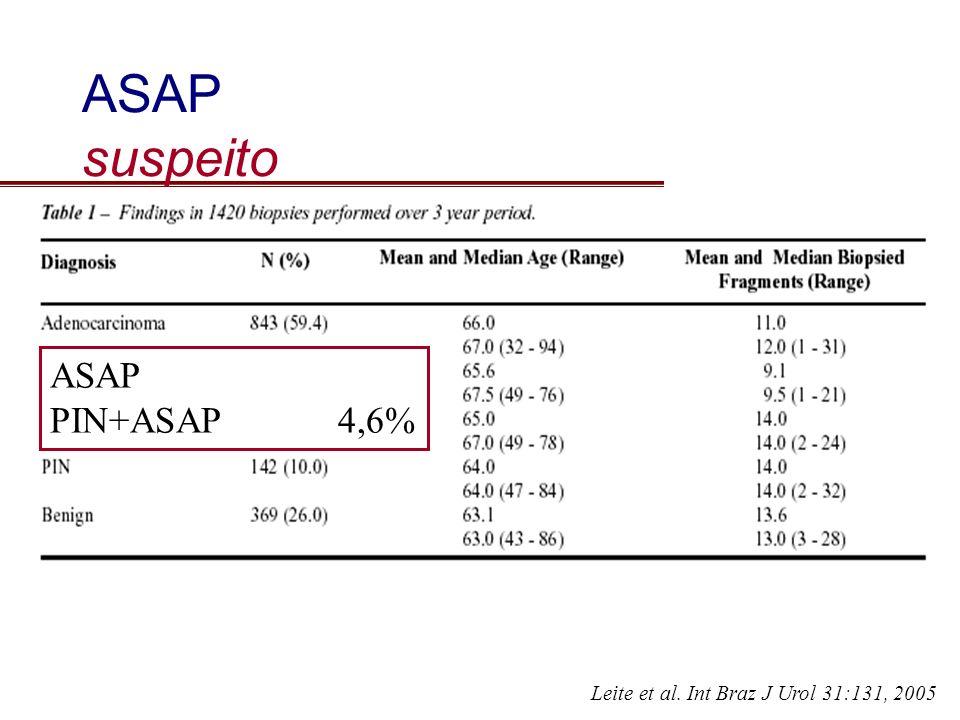 ASAP suspeito ASAP PIN+ASAP 4,6%
