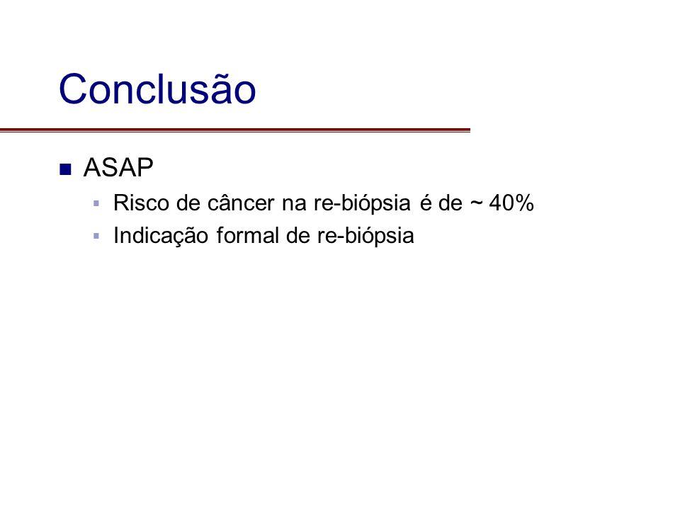 Conclusão ASAP Risco de câncer na re-biópsia é de ~ 40%