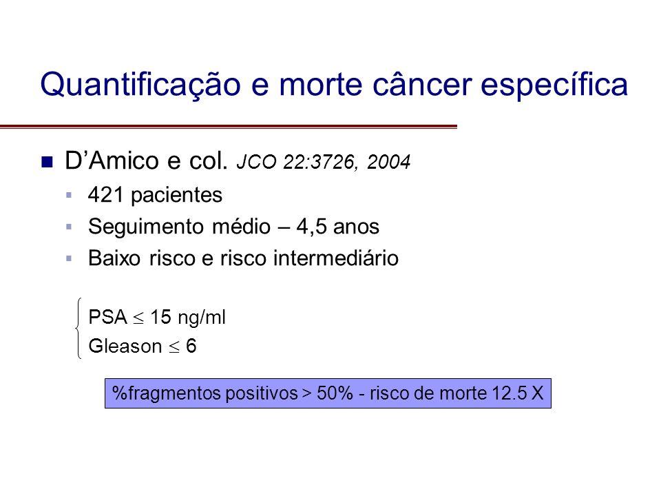 Quantificação e morte câncer específica