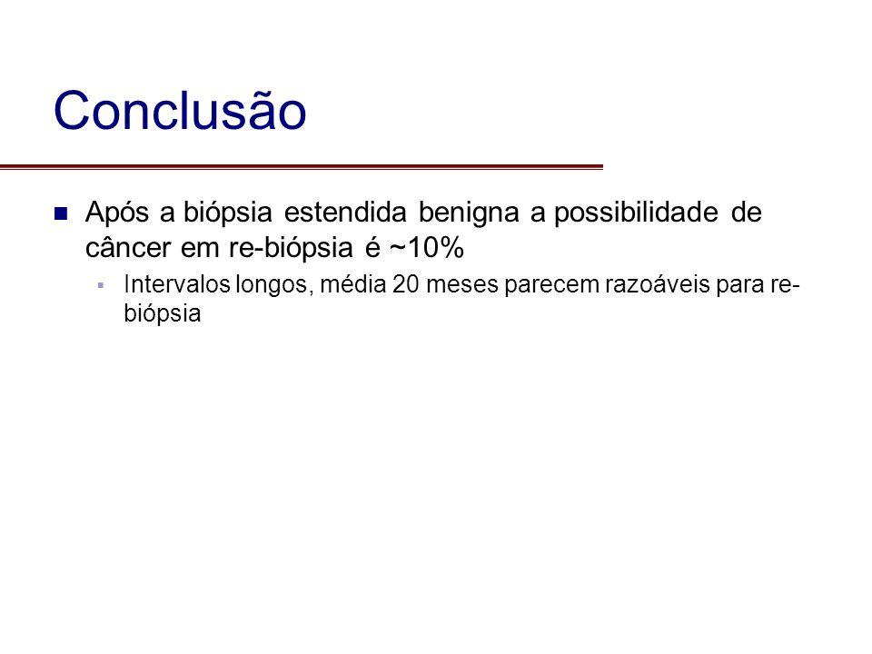 Conclusão Após a biópsia estendida benigna a possibilidade de câncer em re-biópsia é ~10%