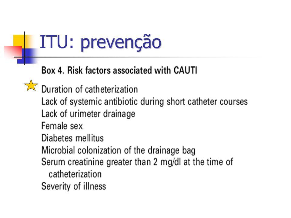 ITU: prevenção