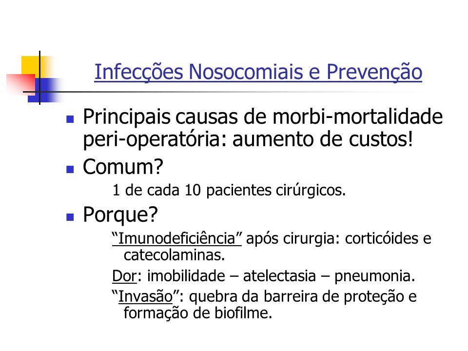 Infecções Nosocomiais e Prevenção