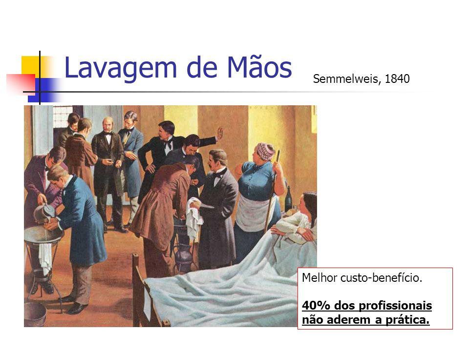Lavagem de Mãos Semmelweis, 1840 Melhor custo-benefício.