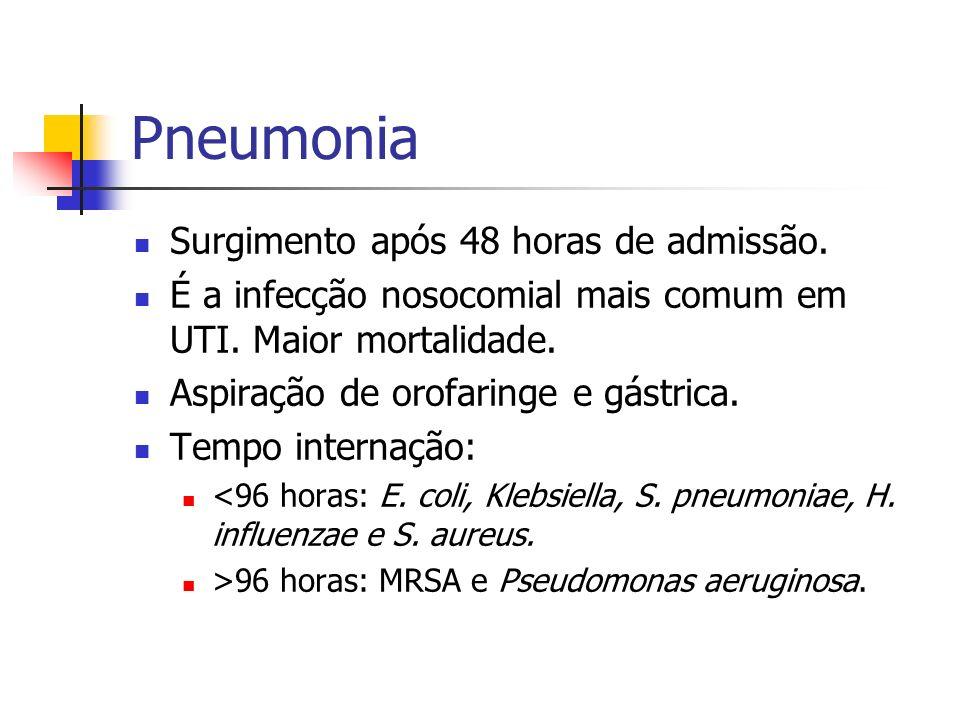 Pneumonia Surgimento após 48 horas de admissão.