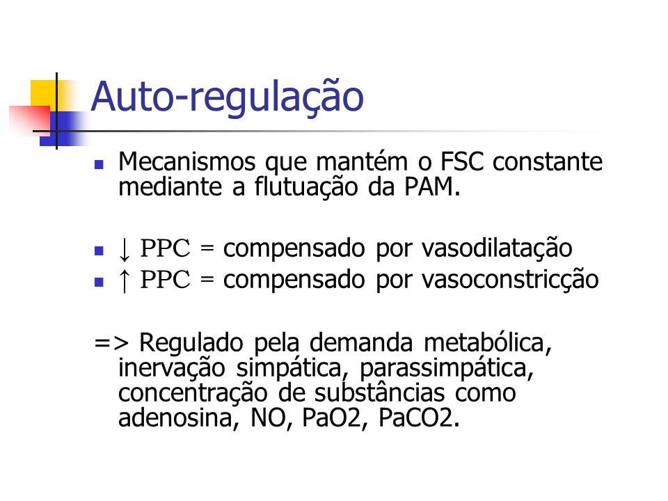 Auto-regulação Mecanismos que mantém o FSC constante mediante a flutuação da PAM. ↓ PPC = compensado por vasodilatação.