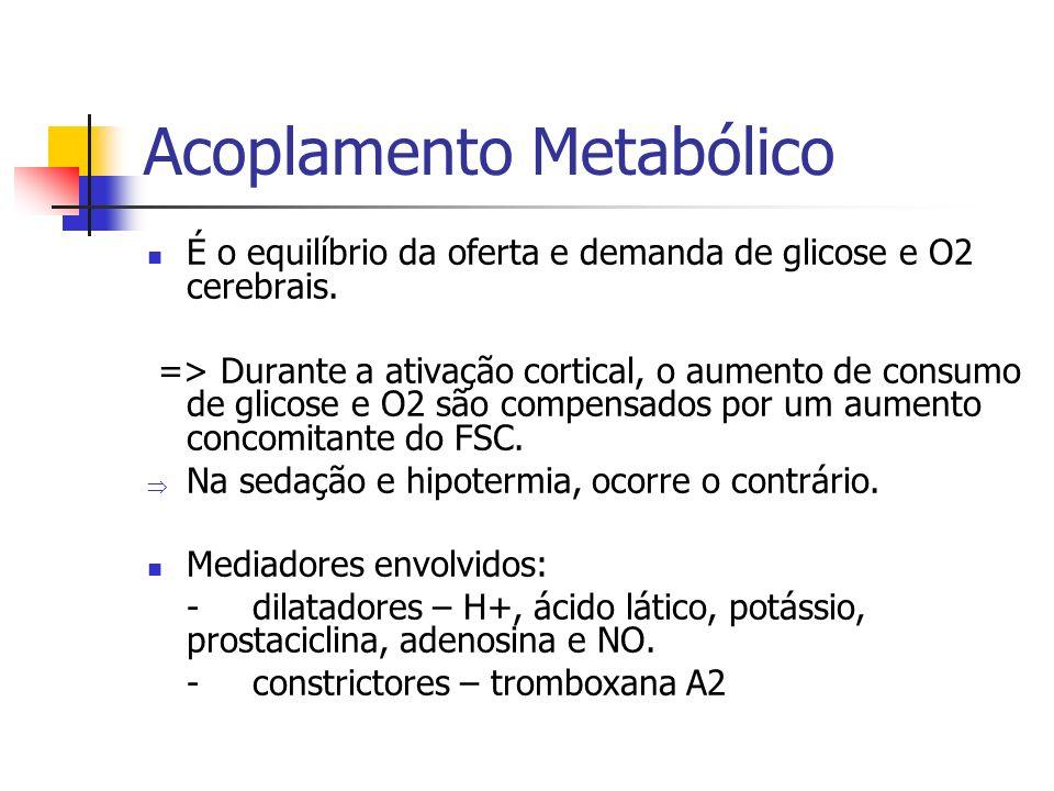 Acoplamento Metabólico