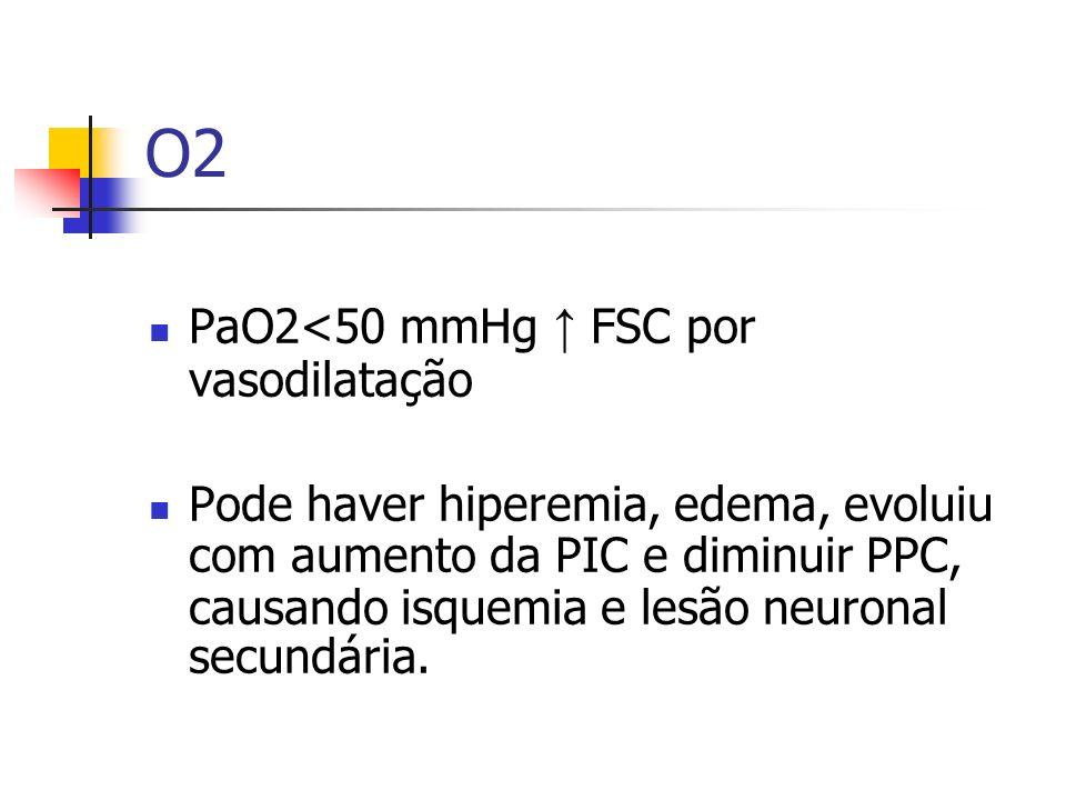 O2 PaO2<50 mmHg ↑ FSC por vasodilatação