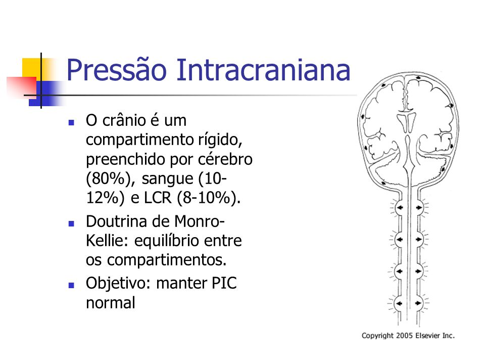 Pressão Intracraniana