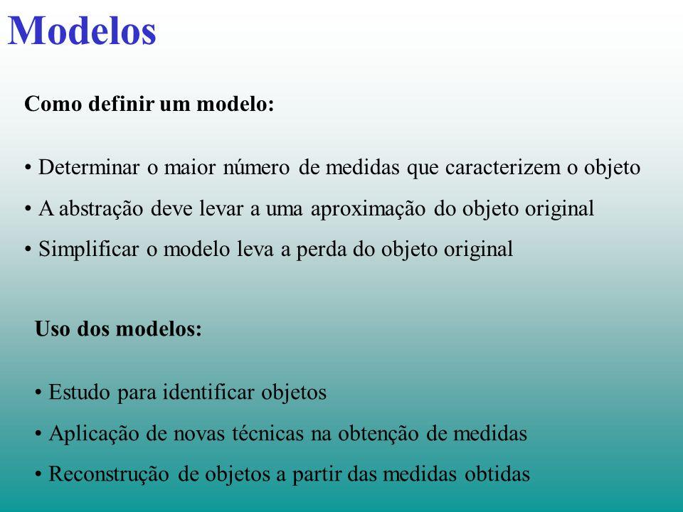 Modelos Como definir um modelo: