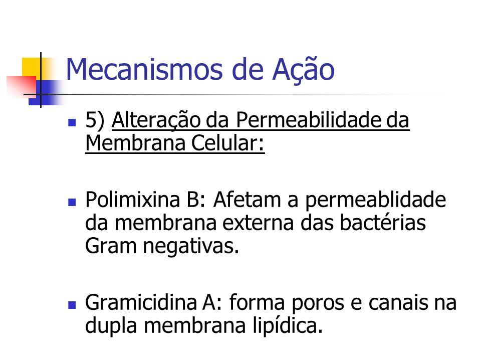 Mecanismos de Ação 5) Alteração da Permeabilidade da Membrana Celular:
