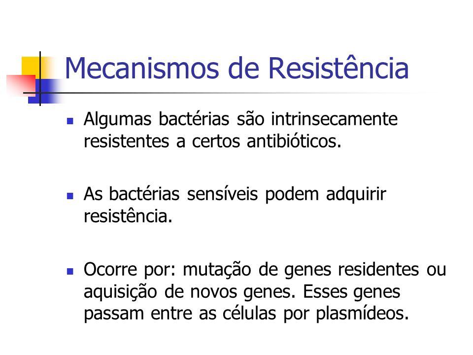 Mecanismos de Resistência