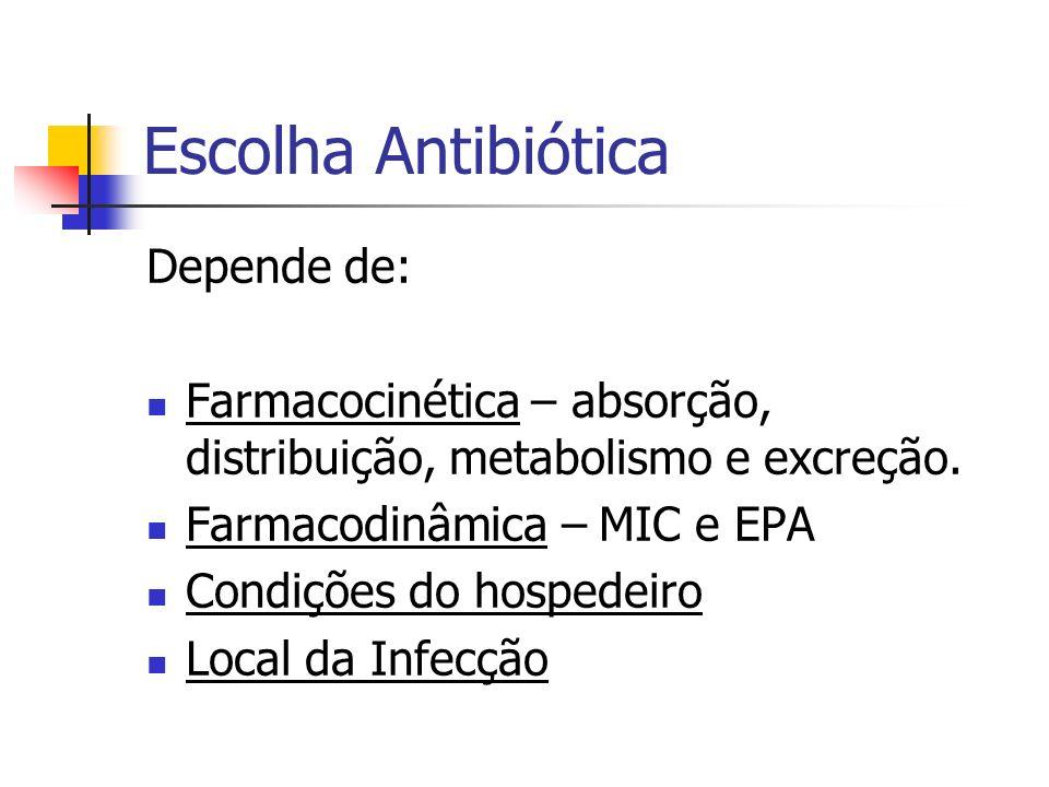 Escolha Antibiótica Depende de: