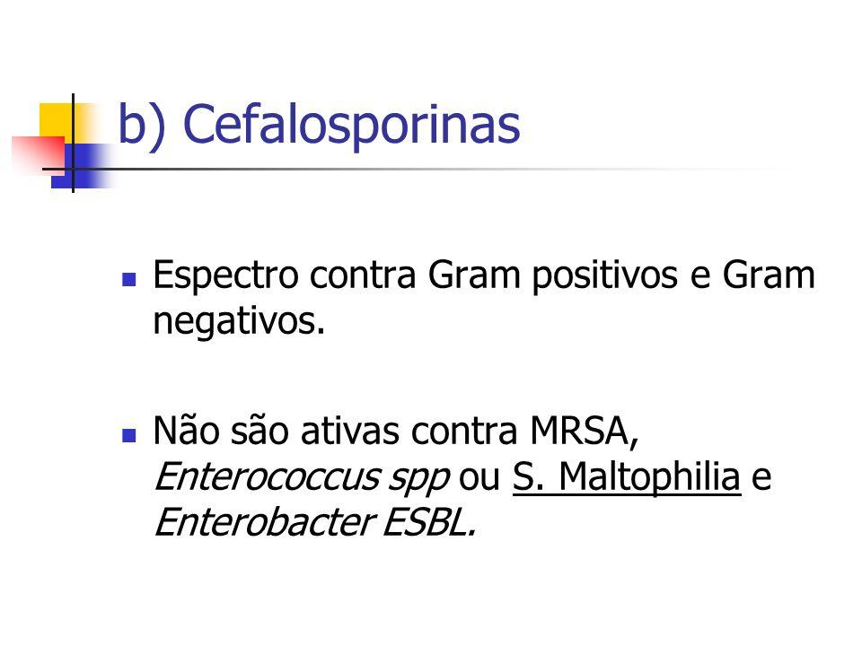 b) Cefalosporinas Espectro contra Gram positivos e Gram negativos.