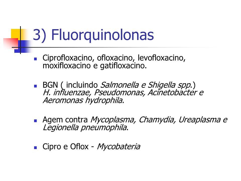 3) Fluorquinolonas Ciprofloxacino, ofloxacino, levofloxacino, moxifloxacino e gatifloxacino.