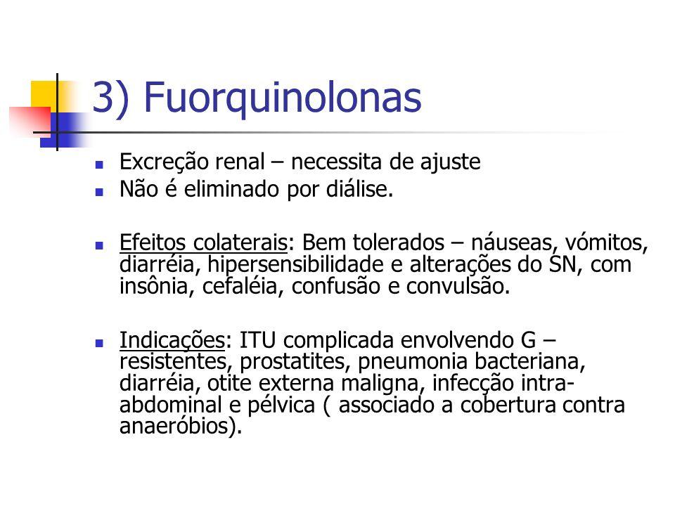 3) Fuorquinolonas Excreção renal – necessita de ajuste