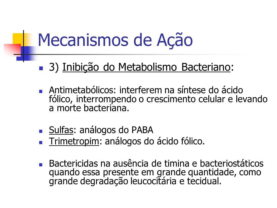 Mecanismos de Ação 3) Inibição do Metabolismo Bacteriano:
