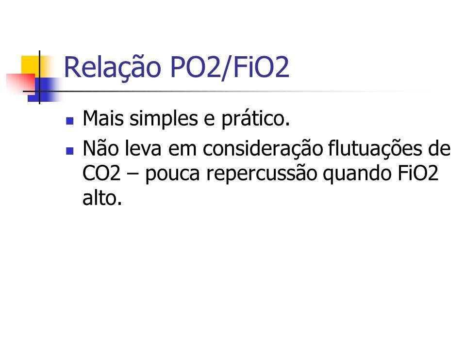 Relação PO2/FiO2 Mais simples e prático.