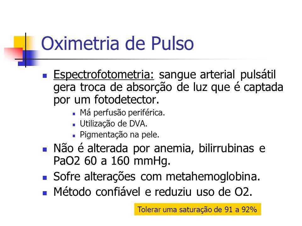Oximetria de Pulso Espectrofotometria: sangue arterial pulsátil gera troca de absorção de luz que é captada por um fotodetector.
