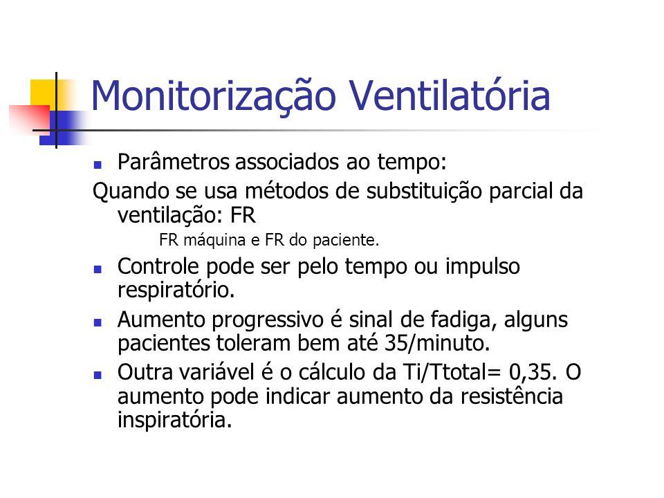 Monitorização Ventilatória
