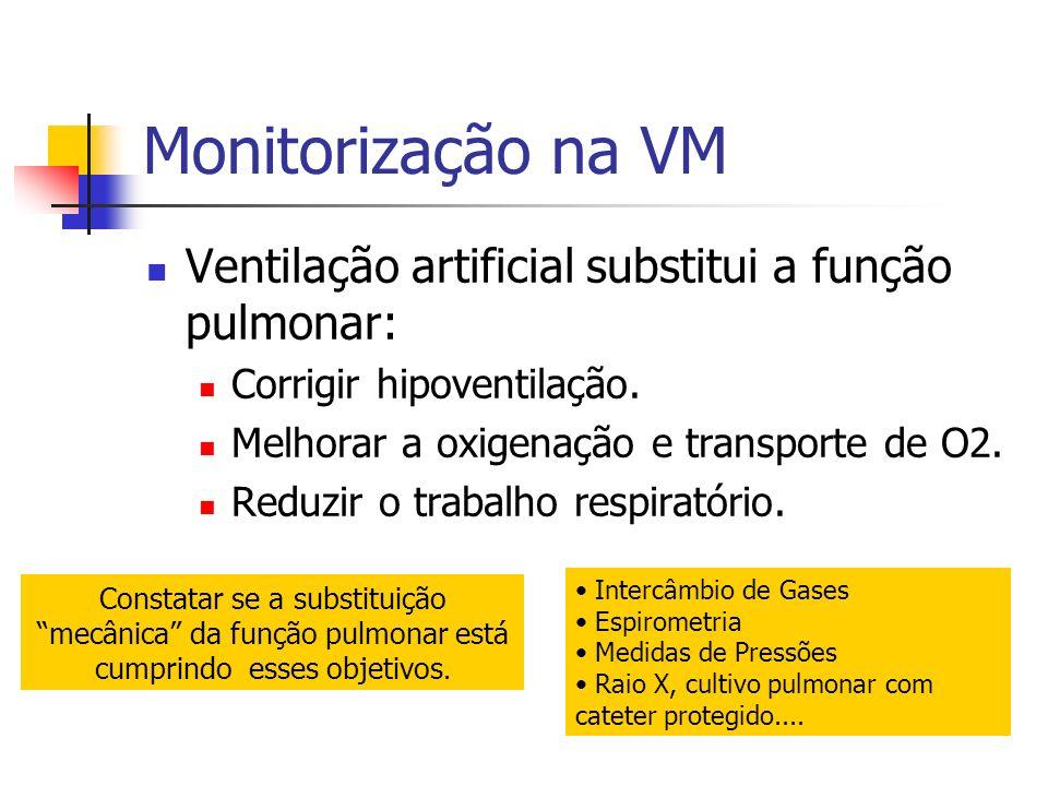 Monitorização na VM Ventilação artificial substitui a função pulmonar: