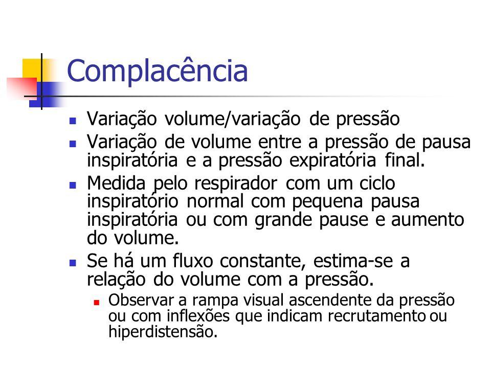Complacência Variação volume/variação de pressão