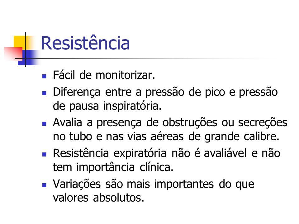 Resistência Fácil de monitorizar.